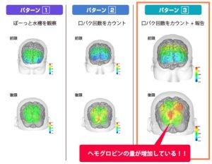 脳から見たアクアリウムの新しい効果