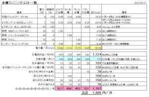 水槽維持管理コスト2012
